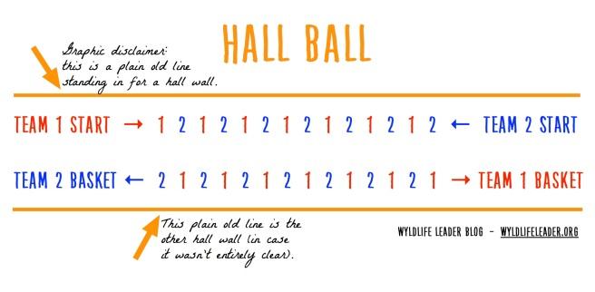 hall-ball
